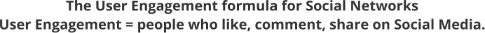 The User Engagement formula for Social Networks User Engagement = people who like, comment, shar